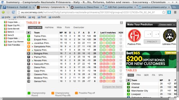 Soccerway English Championship League Table 2014   Les Baux